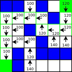 A Star Algorithm Java 7